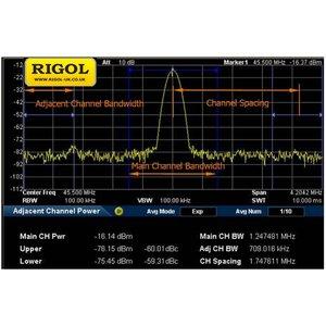 Advanced Measurement Kit RIGOL AMK-DSA800 (Activation Key) for RIGOL DSA800